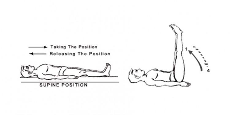 yoga pawanmuktasana mengecilkan perut buncit